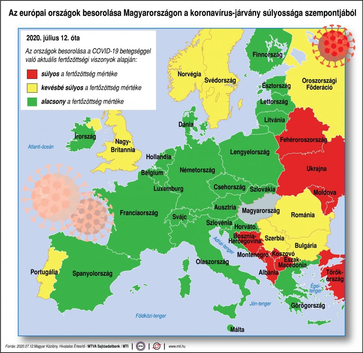 Országok besorolása - koronavírus